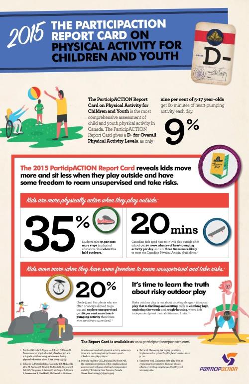 2015-Report-Card-Infographic-EN-FINAL
